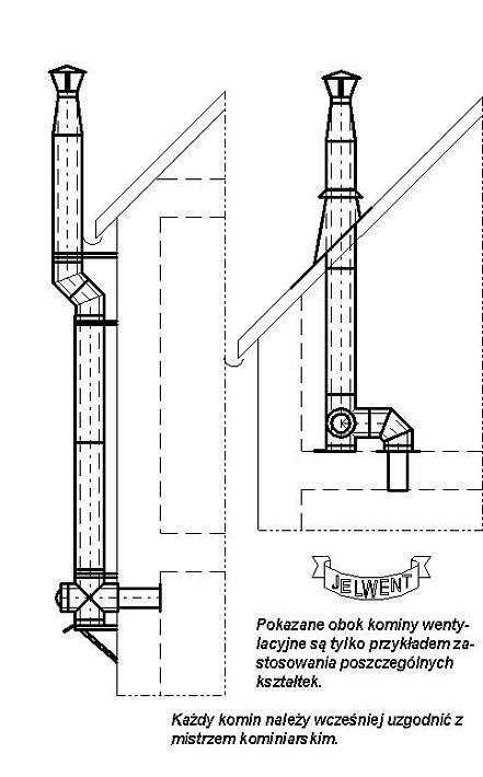 Przykładowy komin wentylacyjny